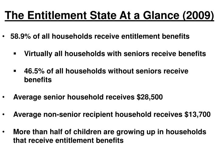 The Entitlement State At a Glance (2009)
