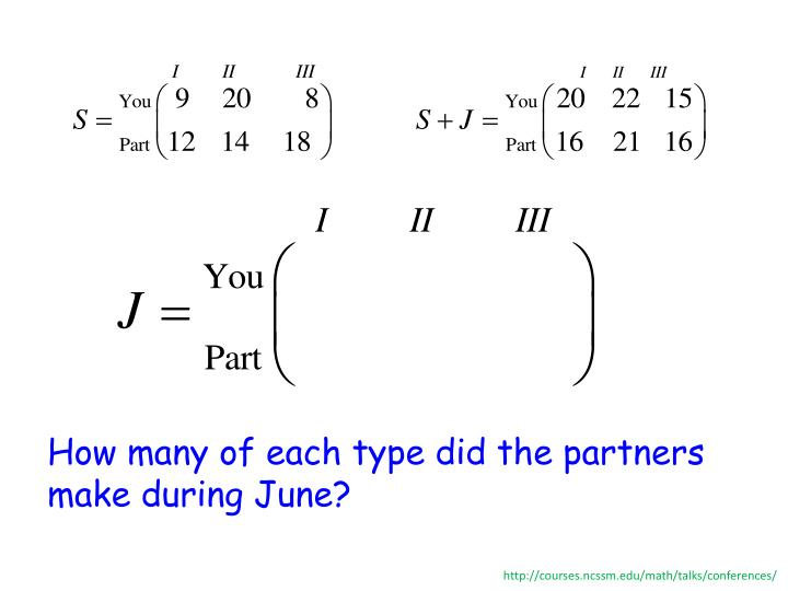 How many of each type did the partners make during June?