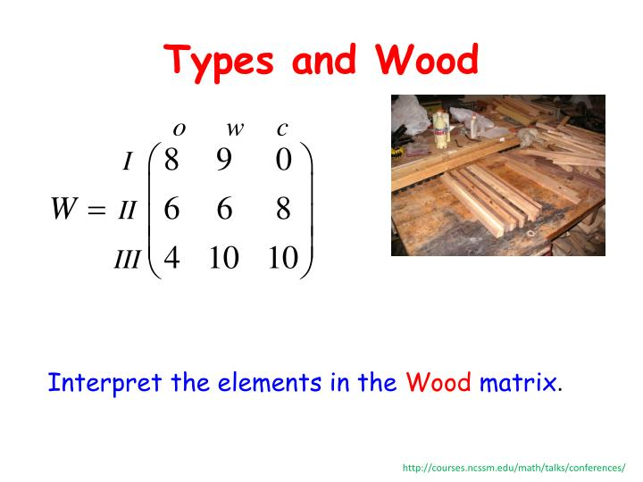 Types and Wood