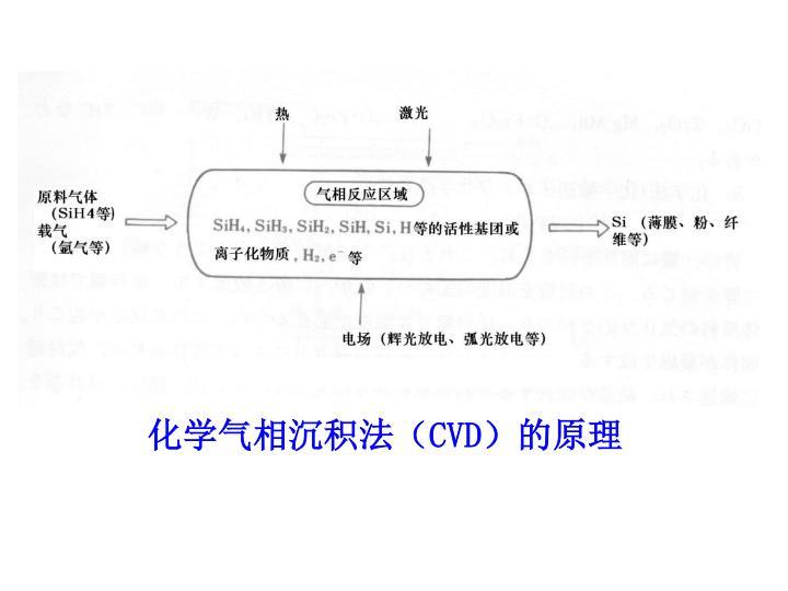 化学气相沉积法(