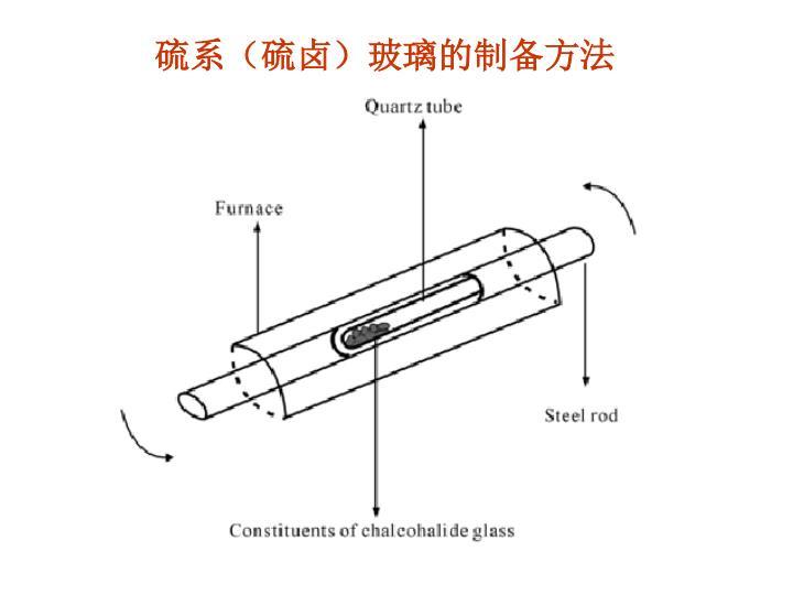 硫系(硫卤)玻璃的制备方法
