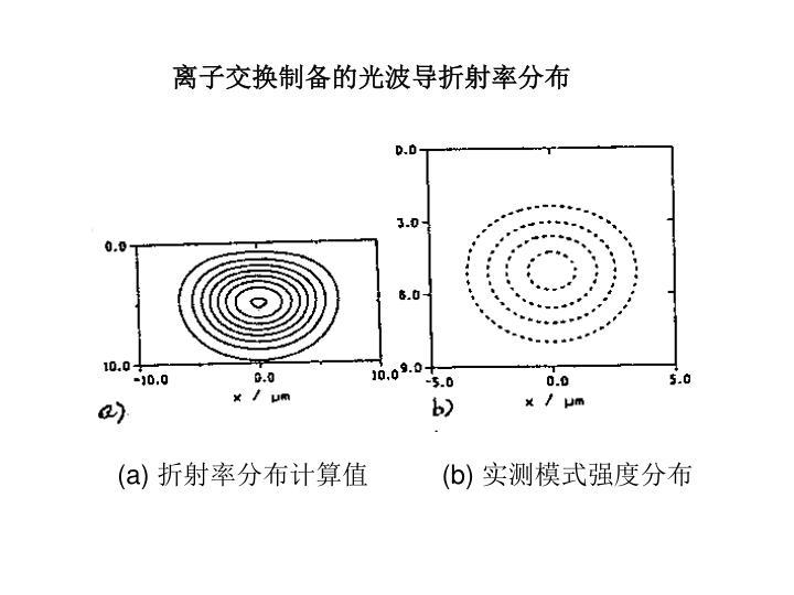 离子交换制备的光波导折射率分布