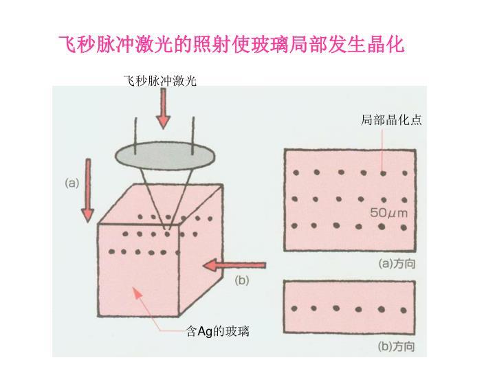 飞秒脉冲激光的照射使玻璃局部发生晶化
