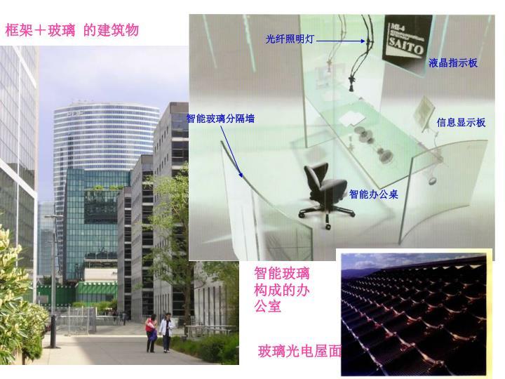 框架+玻璃 的建筑物