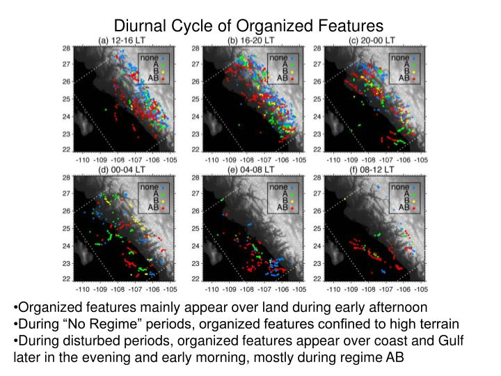 Diurnal Cycle of Organized Features