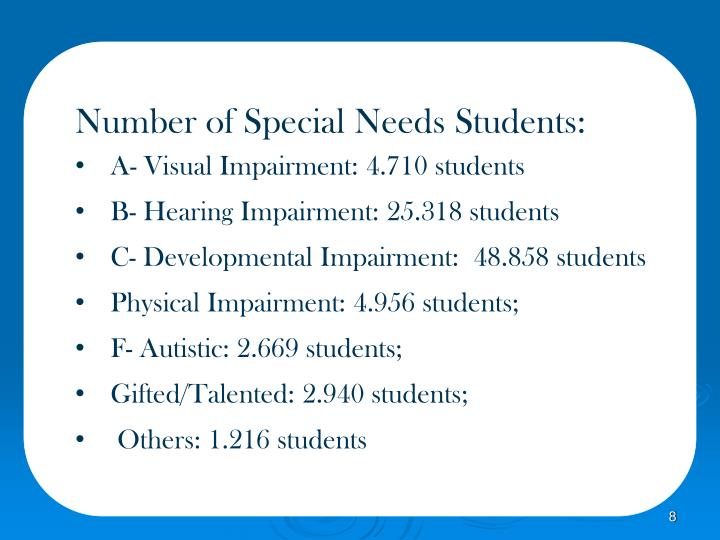 Number of Special Needs Students: