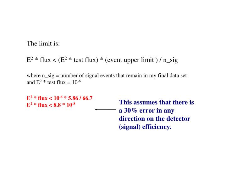 The limit is: