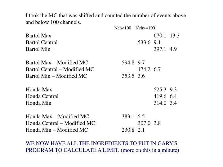 I took the MC that was shifted and counted the number of events above and below 100 channels.