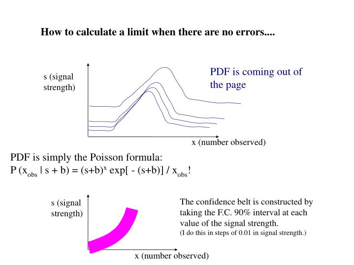How to calculate a limit when there are no errors....