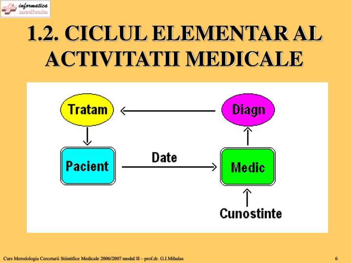1.2. CICLUL ELEMENTAR AL ACTIVITATII MEDICALE