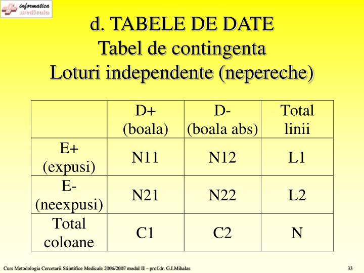 d. TABELE DE DATE