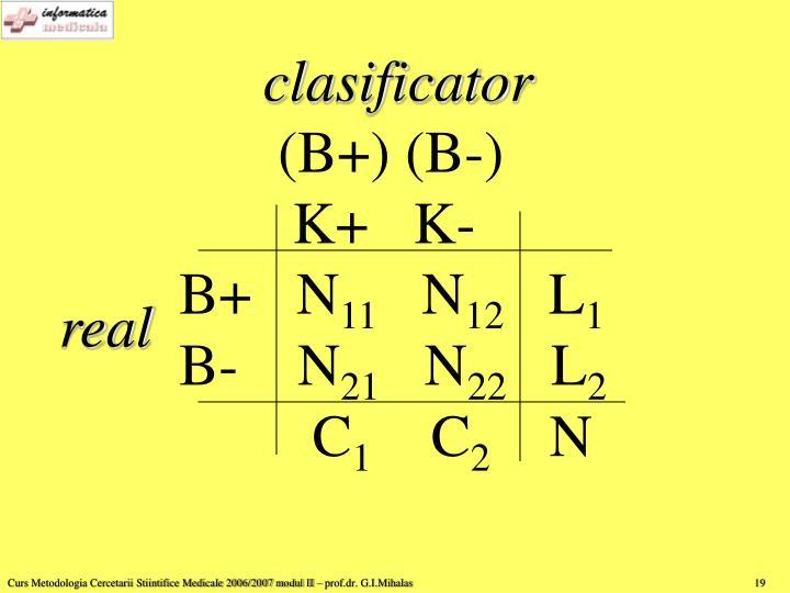 clasificator