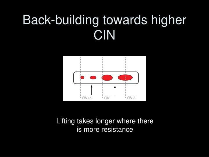 Back-building towards higher CIN