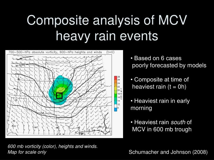 Composite analysis of MCV heavy rain events