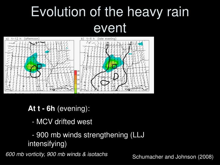 Evolution of the heavy rain event
