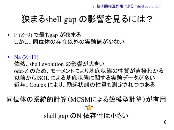 """2. 核子間相互作用による """"shell evolution"""""""