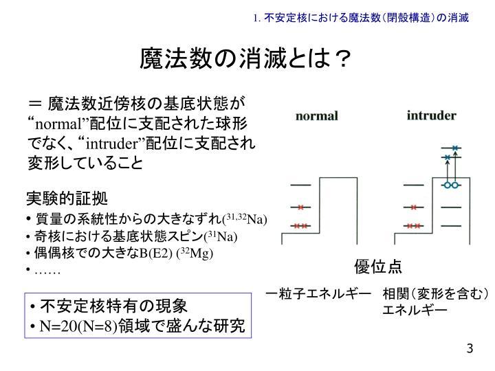 1. 不安定核における魔法数(閉殻構造)の消滅