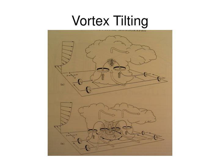 Vortex Tilting