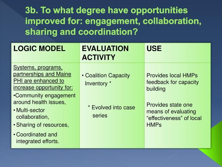 3b. To what degree have opportunities improved for: engagement, collaboration, sharing and coordination?