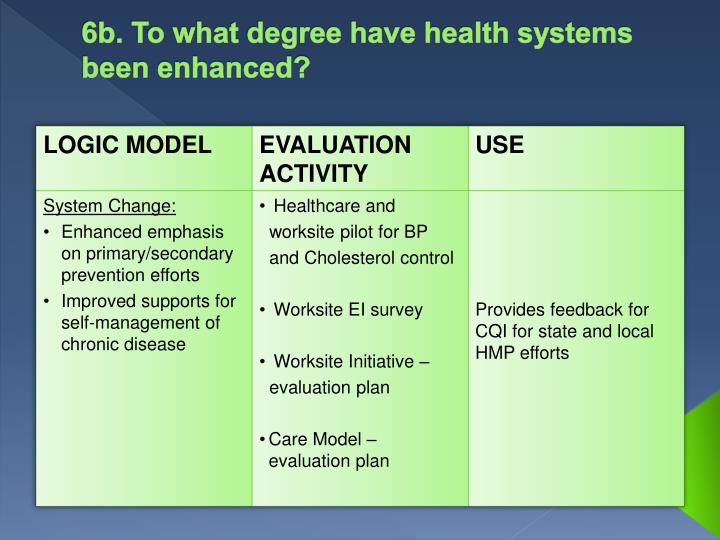 6b. To what degree have health systems been enhanced?