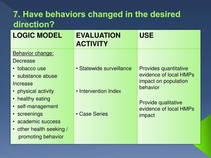 7. Have behaviors changed in the desired direction?
