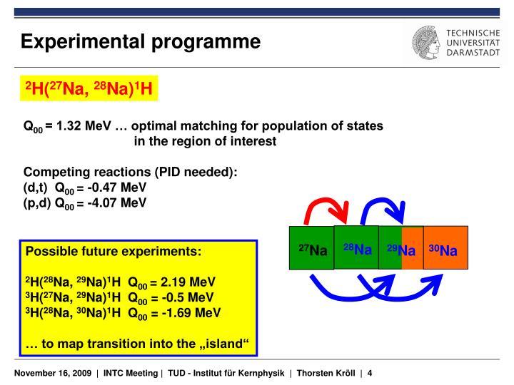 Possible future experiments: