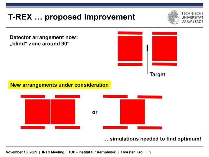 T-REX … proposed improvement