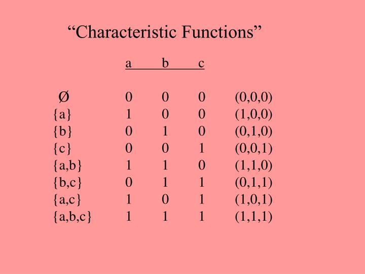 """""""Characteristic Functions"""""""
