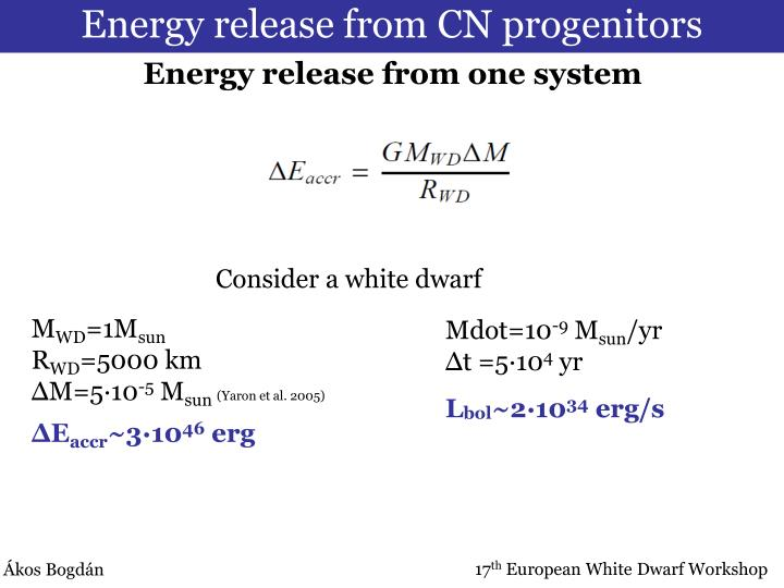 Energy release from CN progenitors