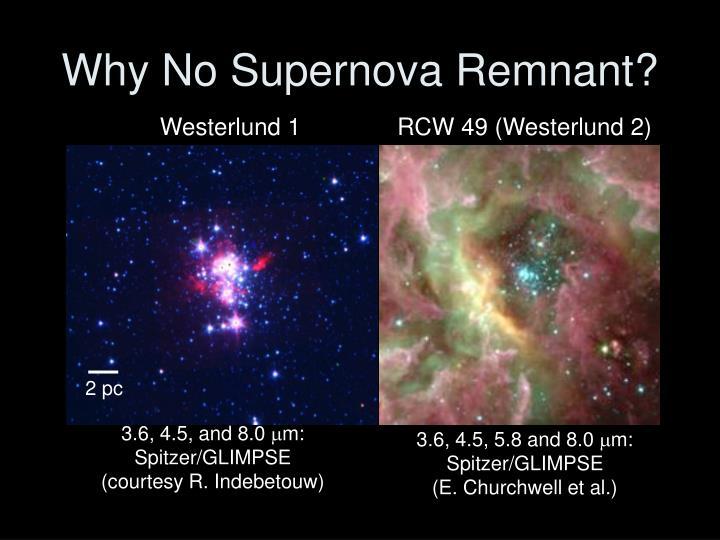 Why No Supernova Remnant?