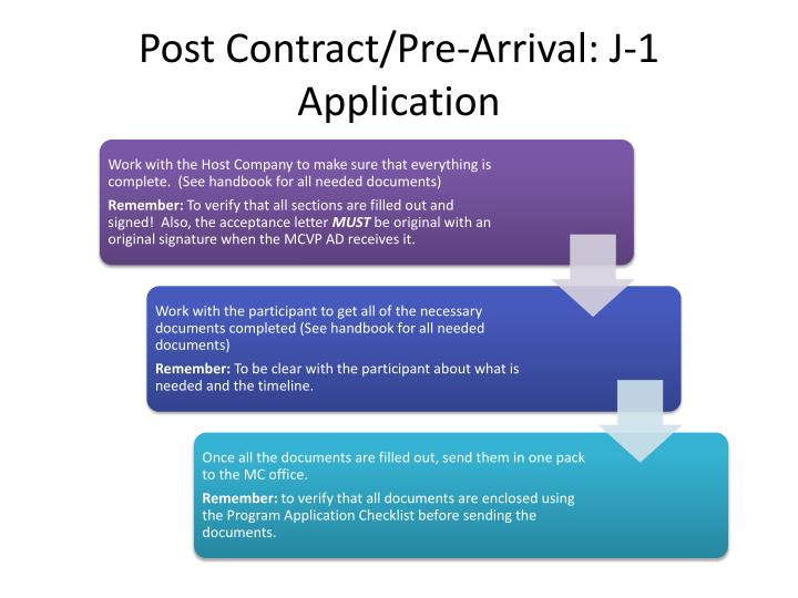 Post Contract/Pre-Arrival: J-1 Application