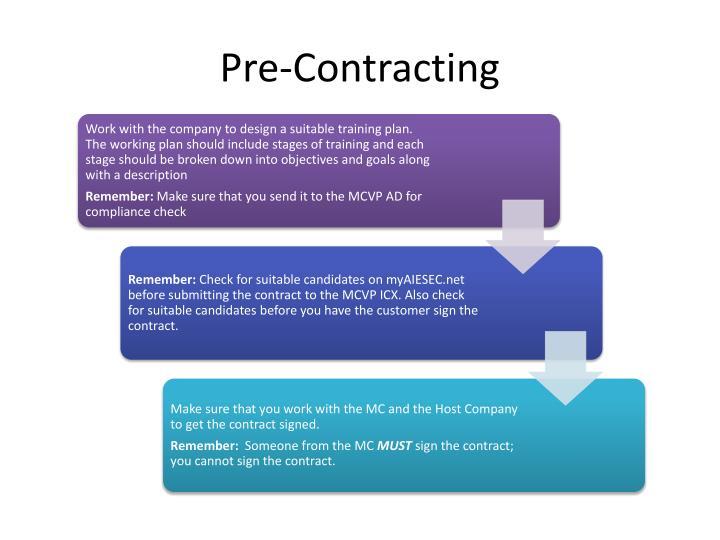 Pre-Contracting