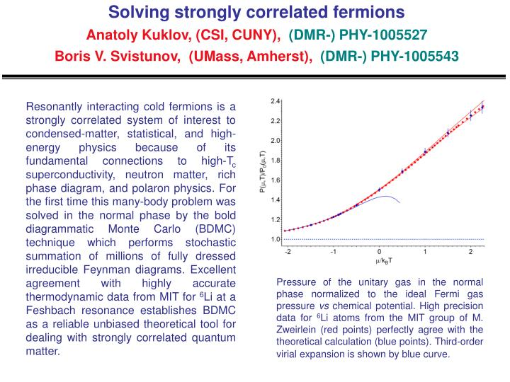 Solving strongly correlated fermions