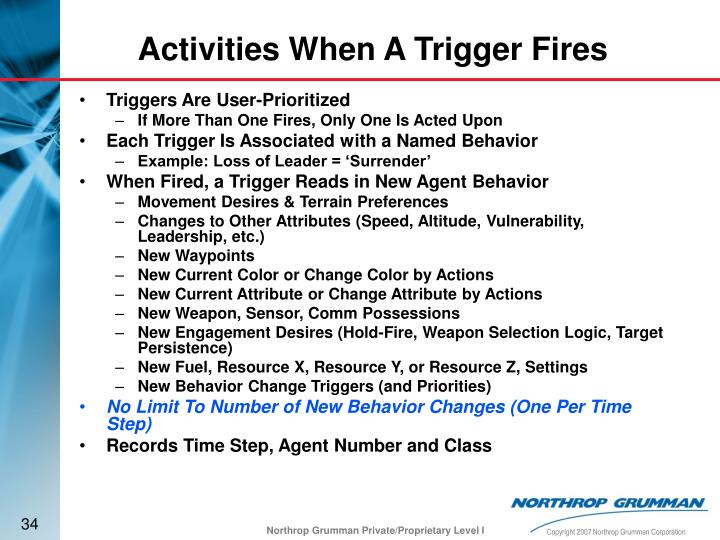 Triggers Are User-Prioritized