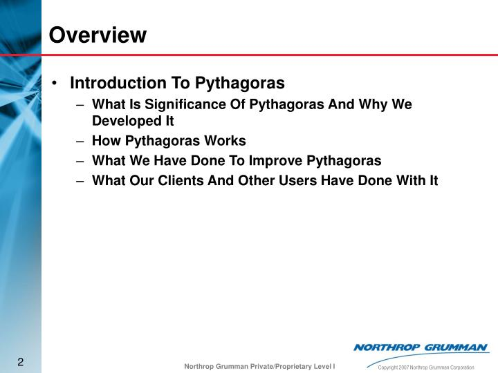 Introduction To Pythagoras