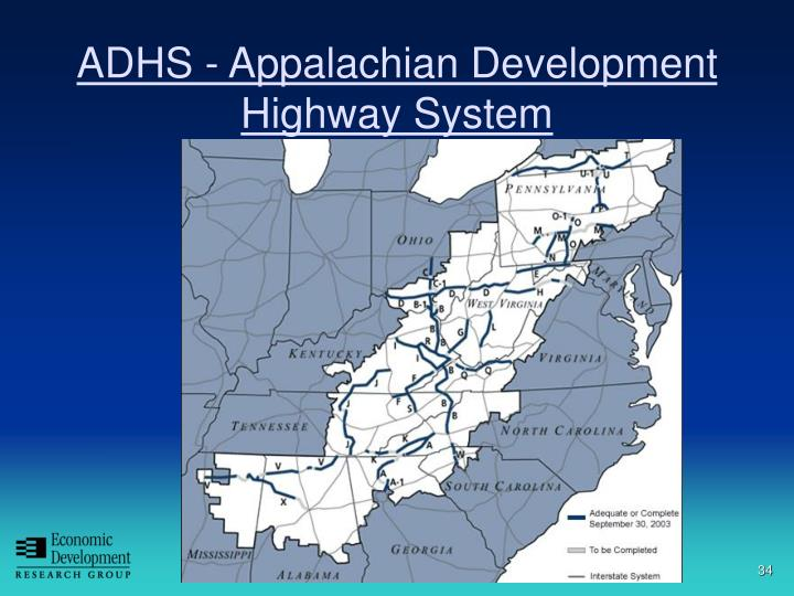 ADHS - Appalachian Development Highway System