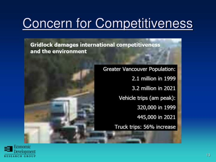 Concern for Competitiveness