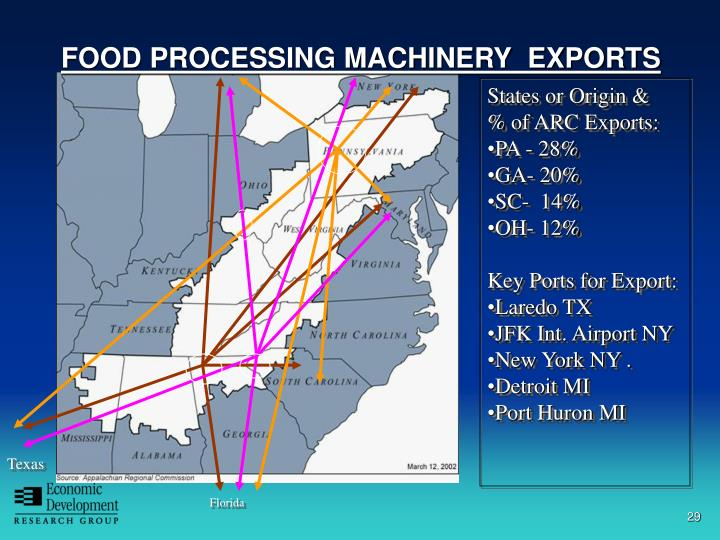 FOOD PROCESSING MACHINERY  EXPORTS