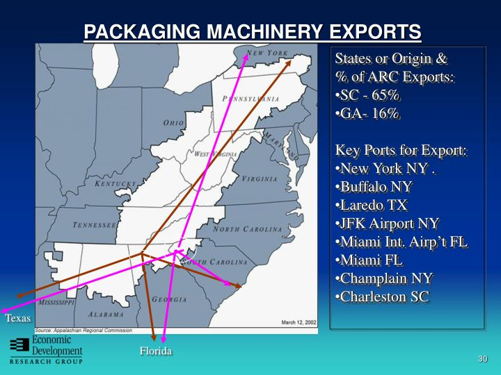 PACKAGING MACHINERY EXPORTS