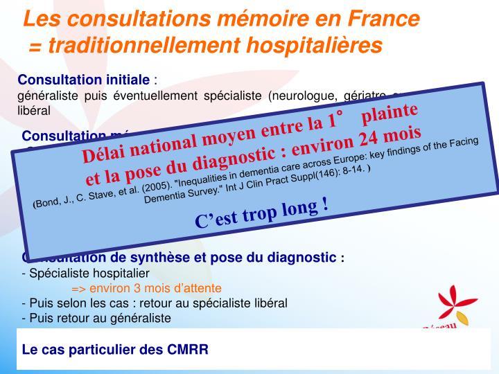 Les consultations mémoire en France