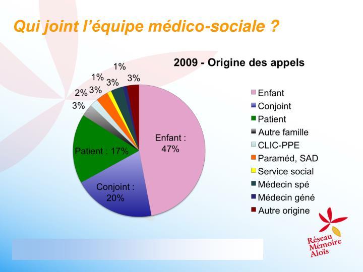 Qui joint l'équipe médico-sociale ?