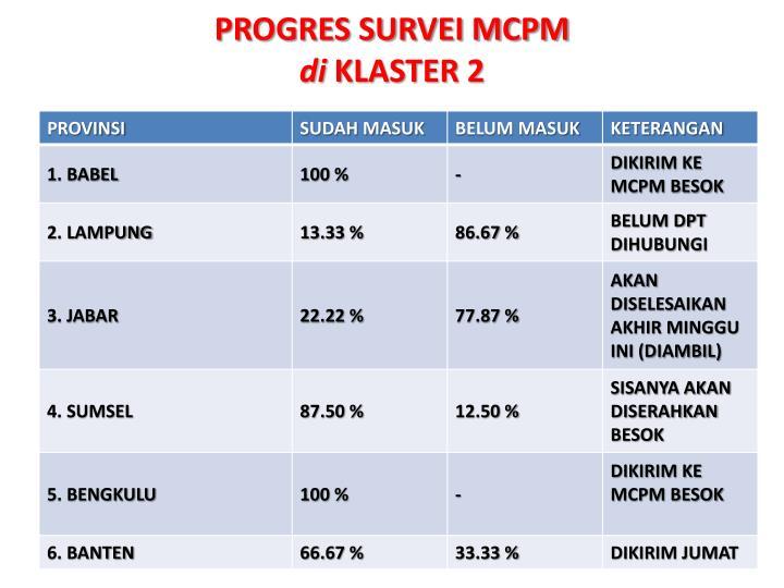 PROGRES SURVEI MCPM