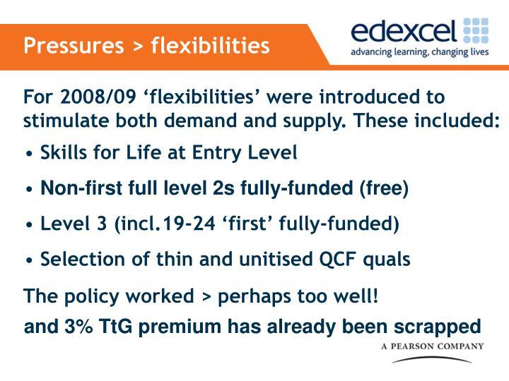 Pressures > flexibilities