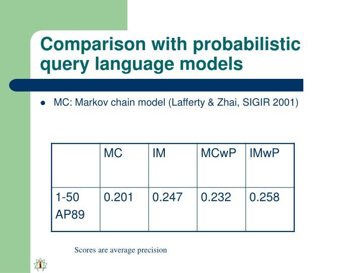 Comparison with probabilistic query language models