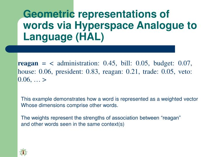 Geometric representations of words via Hyperspace Analogue to Language (HAL)