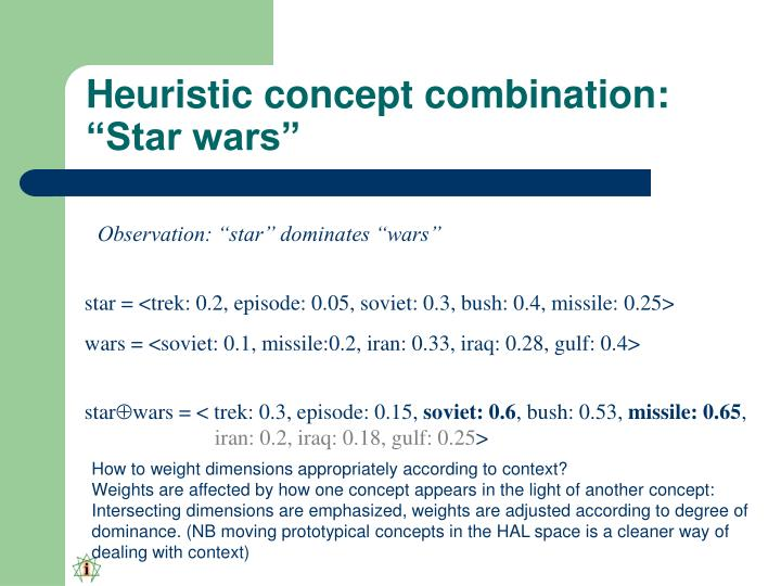 """Heuristic concept combination: """"Star wars"""""""