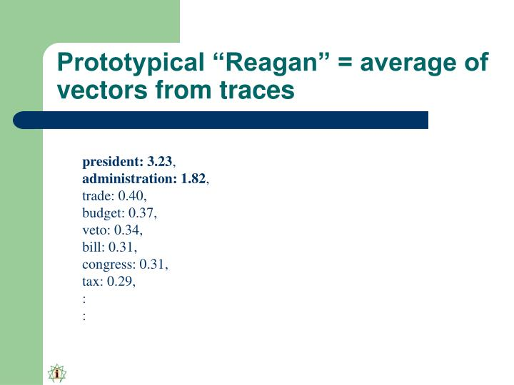 """Prototypical """"Reagan"""" = average of vectors from traces"""