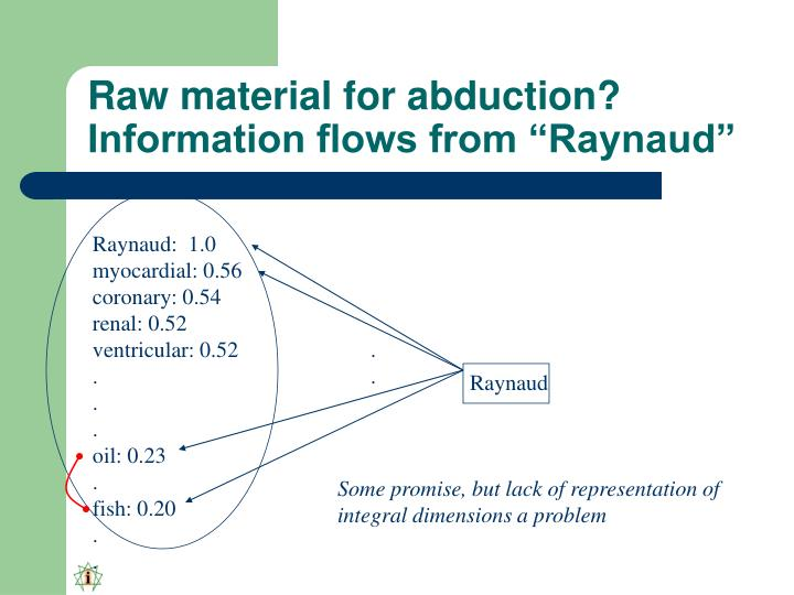"""Raw material for abduction? Information flows from """"Raynaud"""""""