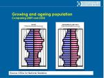 growing and ageing population comparing 2009 and 2030