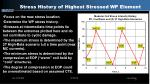 stress history of highest stressed wp element